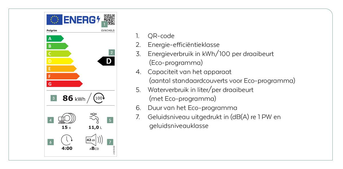 Voorbeeld energielabel 1_uitleg_V2