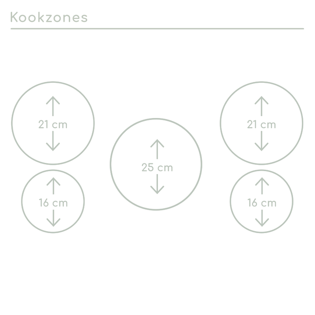IK0095 kookzones